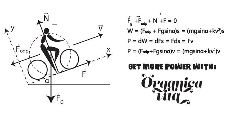 Organica Vita u Europskom tjednu mobilnosti